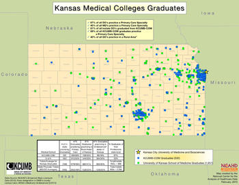 Kansas Medical Colleges Graduates