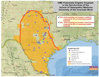 GME Potentially Eligible Hospitals in the Service Area of the School of Osteopathic Medicine University of the Incarnate Word