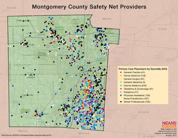 Montgomery County Safety Net Providers