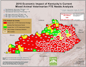 2015 Economic Impact of Kentucky's Current Mixed Animal Veterinarian FTE Needs Analysis