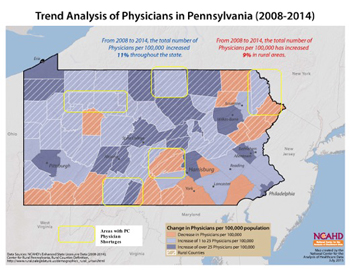 Trend Analysis of Physicians in Pennsylvania (2008-2014)